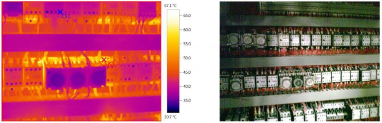 Monitorizarea tablourilor electrice