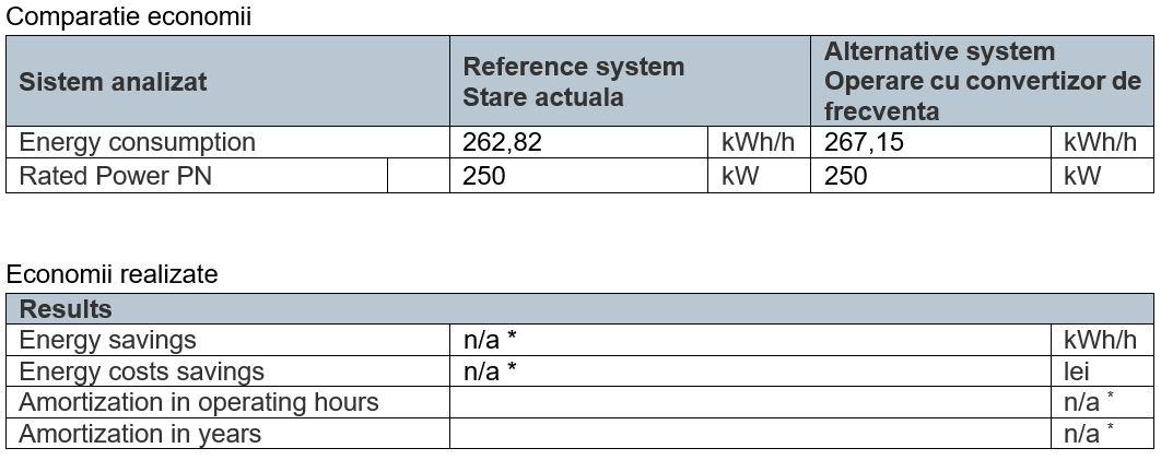 6 pompa apa masuratori