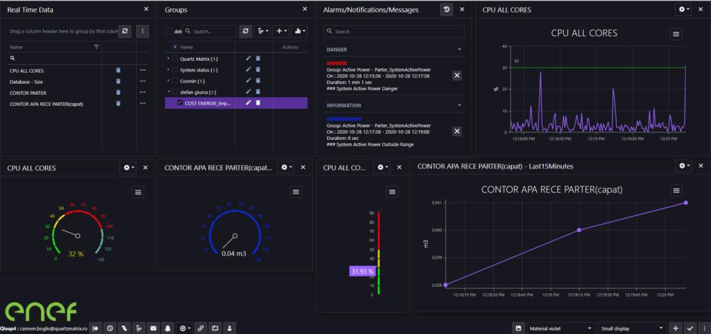 enef sistem monitorizare consum energetic